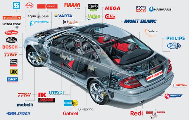 З основими виробниками автозапчастин
